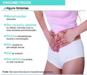 info_endometriose